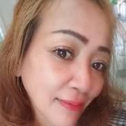 usergub5128's profile photo