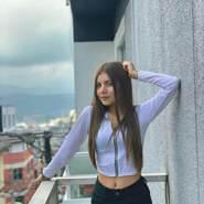 brenda282494's profile photo