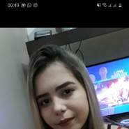 milagatos's profile photo