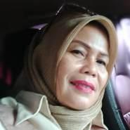 nenia20's profile photo