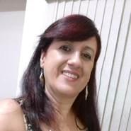 sol2280's profile photo