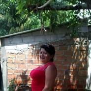 deysim613856's profile photo