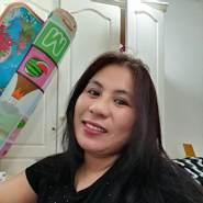 dhana47's profile photo