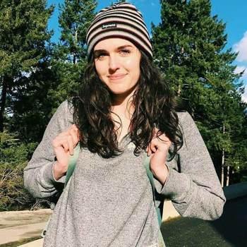 georgiac390341_Oregon_Single_Female