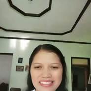 nisa493's profile photo