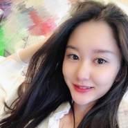 userhvc1096's profile photo