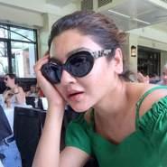 annarose189483's profile photo