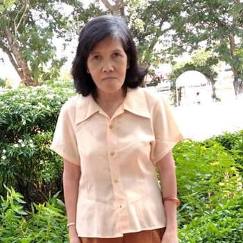 yenn269239_Ho Chi Minh_Kawaler/Panna_Kobieta