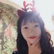 cisy128's profile photo