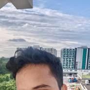 bikashs874082's profile photo