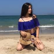 Danax18's profile photo