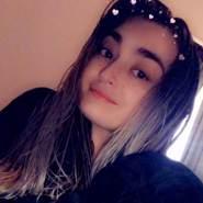 elena949284's profile photo