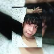 usermbk106's profile photo