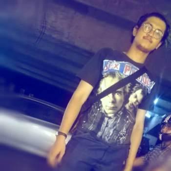 fudy314_Sindh_Alleenstaand_Man