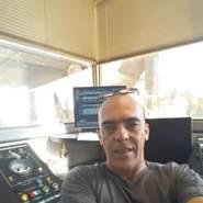 josebedoya11's profile photo