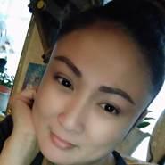 mitsukip's profile photo