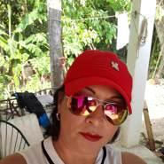 marthagonsalezpena's profile photo