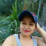 lae8762's profile photo