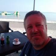 bostjanj's profile photo