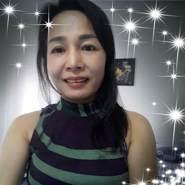 saisudap957205's profile photo