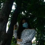 LeeAngel08's profile photo