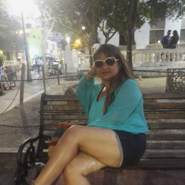 emelya138273's profile photo