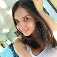 alinakate55's profile photo