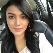 monka24's profile photo