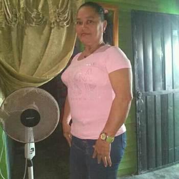maryg798303_Antioquia_Svobodný(á)_Žena