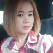 motojungk's profile photo