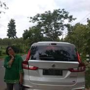 dewit881226's profile photo