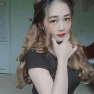 mindu38's profile photo
