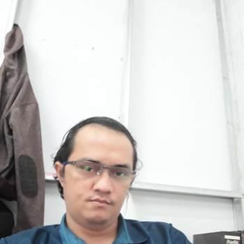 hendraf11_Riau_أعزب_الذكر