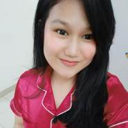 mega044's profile photo