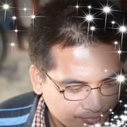 uservu38874's profile photo