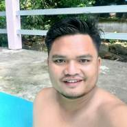 anggaa739550's profile photo