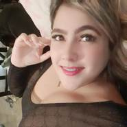 Monserrat101110's profile photo