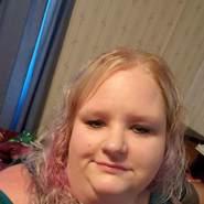 mary29383's profile photo