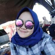 retao17's profile photo