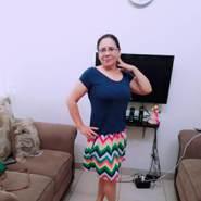 albav83's profile photo
