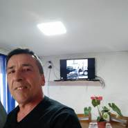 luisp746812's profile photo