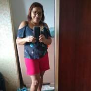 margarinamariadelima's profile photo