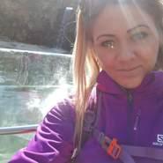 romi365's profile photo