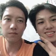 cuongm987845's profile photo