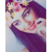 rolah93's profile photo