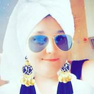 elusina's profile photo