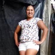 brendita303079's profile photo