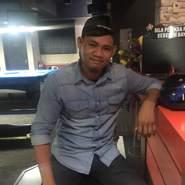 hazm383's profile photo