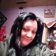 aprill16384's profile photo