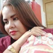 maryjanet746219's profile photo